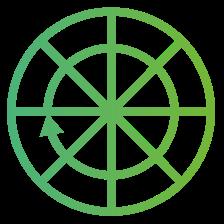 Greenvis - Diensten - Ontwikkelwiel